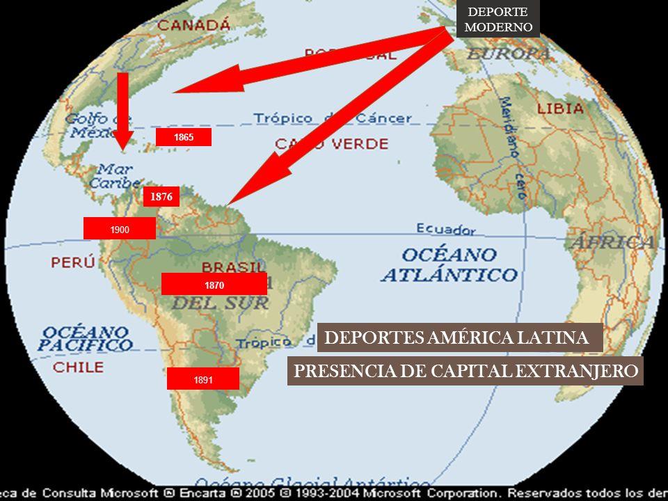 DEPORTE MODERNO DEPORTES AMÉRICA LATINA PRESENCIA DE CAPITAL EXTRANJERO 1876 1865 1891 1870 1900