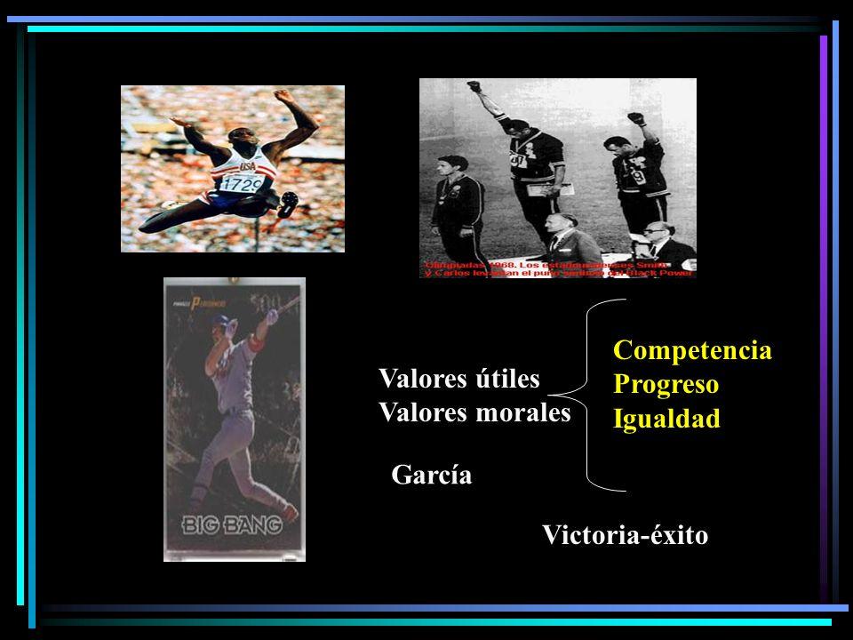 Valores útiles Valores morales Competencia Progreso Igualdad Victoria-éxito García