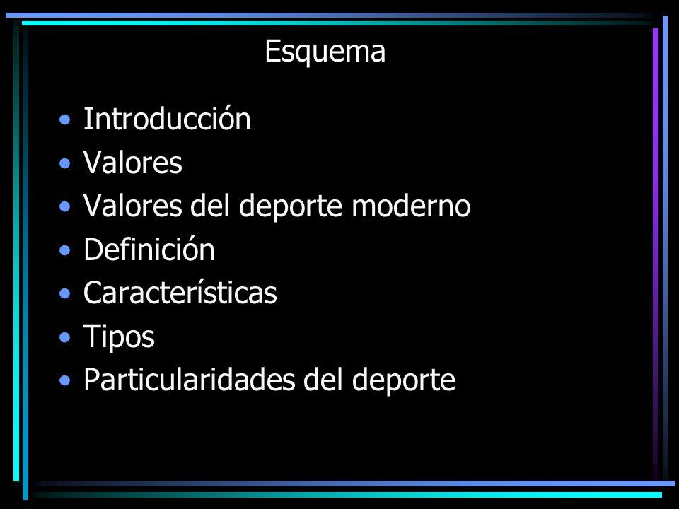 Esquema Introducción Valores Valores del deporte moderno Definición Características Tipos Particularidades del deporte