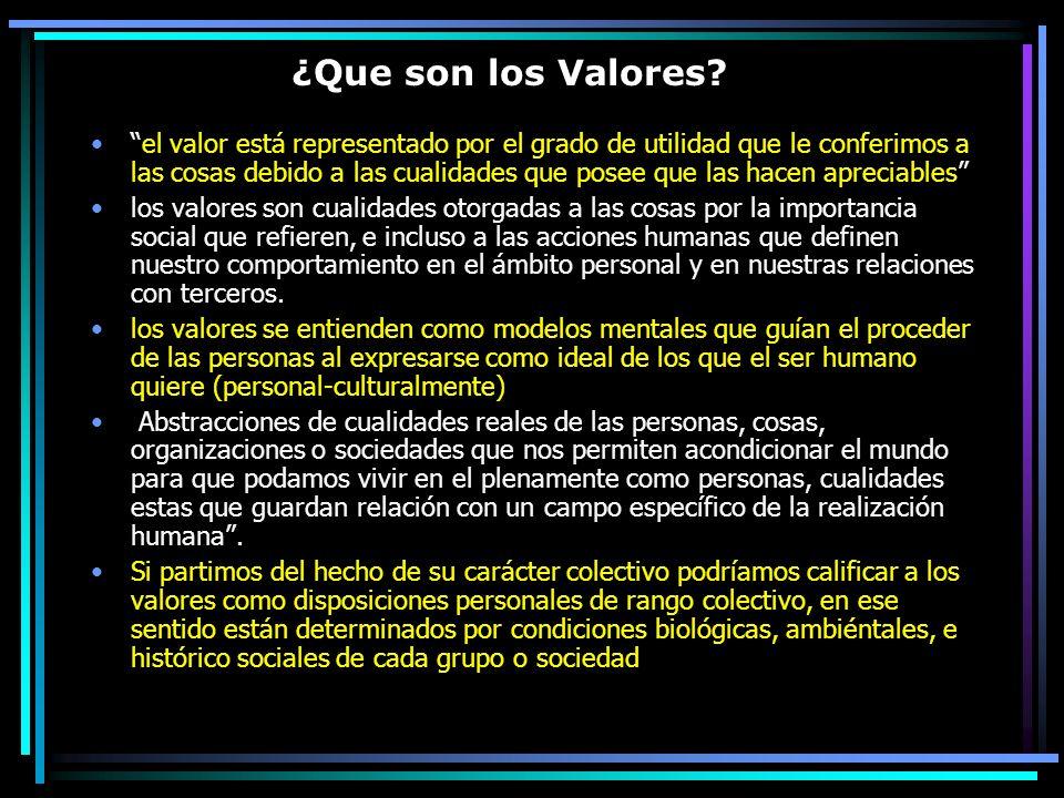 ¿Que son los Valores? el valor está representado por el grado de utilidad que le conferimos a las cosas debido a las cualidades que posee que las hace