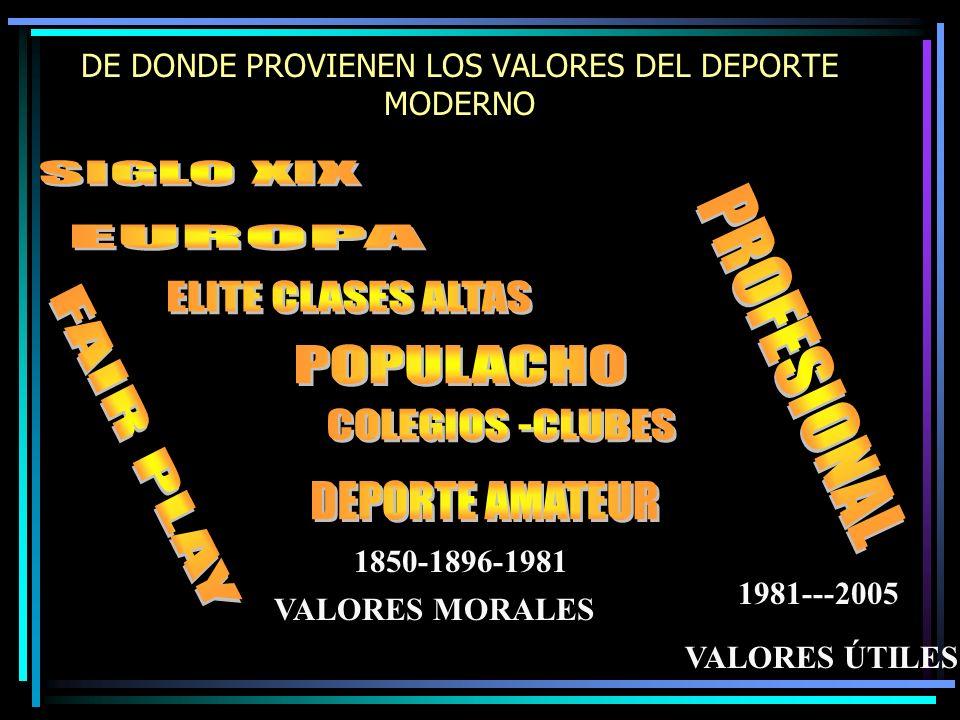 DE DONDE PROVIENEN LOS VALORES DEL DEPORTE MODERNO 1850-1896-1981 VALORES MORALES 1981---2005 VALORES ÚTILES