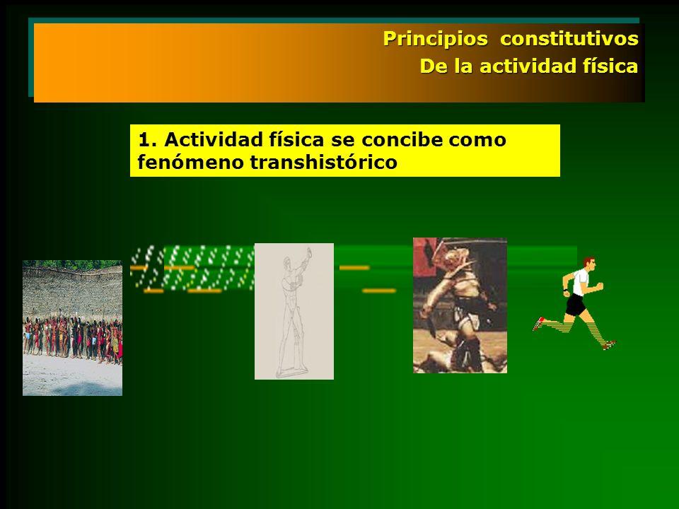 Principios constitutivos De la actividad física Principios constitutivos De la actividad física 1. Actividad física se concibe como fenómeno transhist