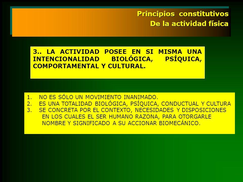 Principios constitutivos De la actividad física Principios constitutivos De la actividad física 3.. LA ACTIVIDAD POSEE EN SI MISMA UNA INTENCIONALIDAD