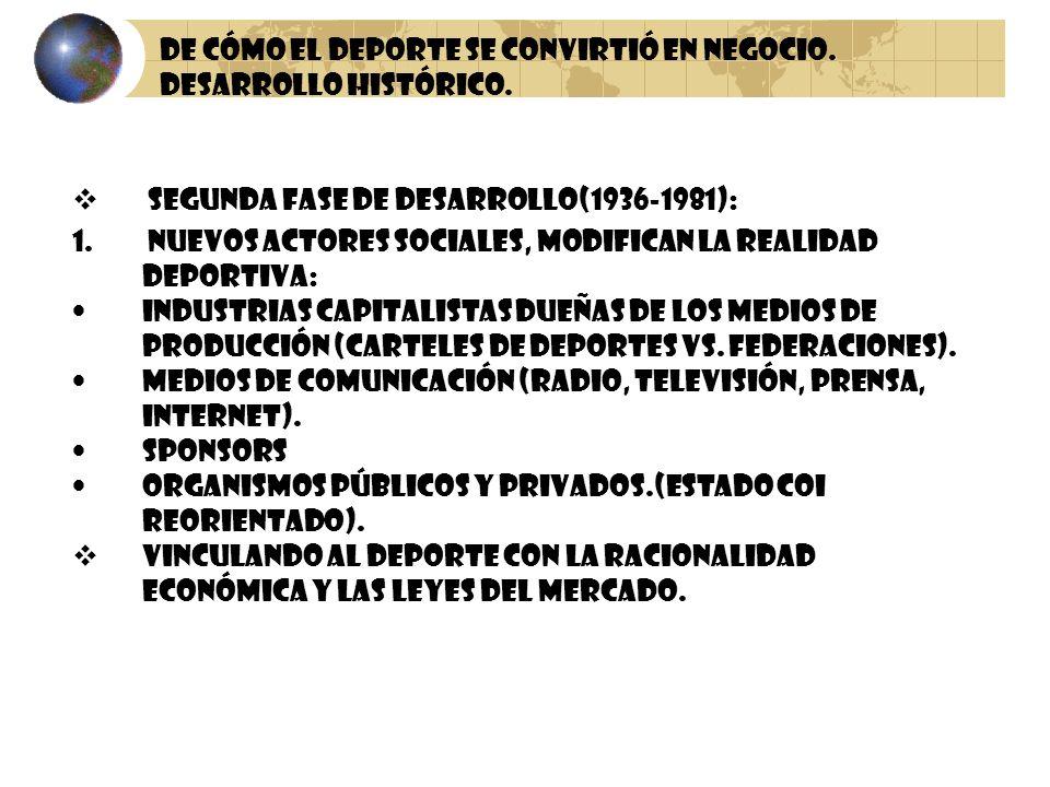 Segunda fase de desarrollo(1936-1981): 1. Nuevos actores Sociales, modifican la realidad deportiva: Industrias capitalistas dueñas de los medios de pr