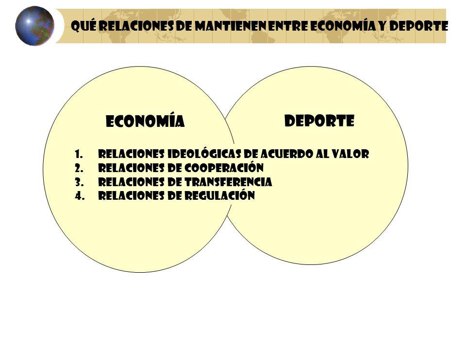 Qué relaciones de mantienen entre Economía y Deporte 1.Relaciones ideológicas de acuerdo al valor 2.Relaciones de cooperación 3.Relaciones de transfer