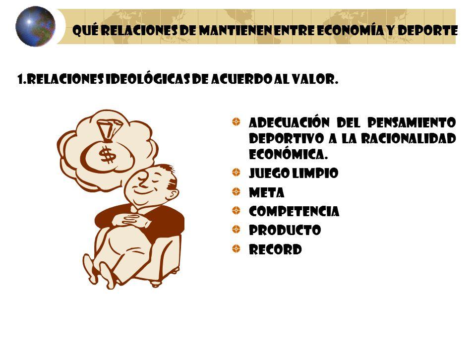 1.Relaciones Ideológicas de Acuerdo al valor. Adecuación del pensamiento deportivo a la racionalidad económica. Juego limpio Meta Competencia Producto