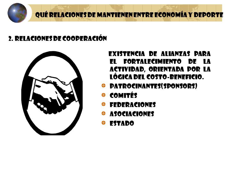 2. Relaciones de Cooperación Existencia de alianzas para el fortalecimiento de la actividad, orientada por la lógica del costo-beneficio. Patrocinante