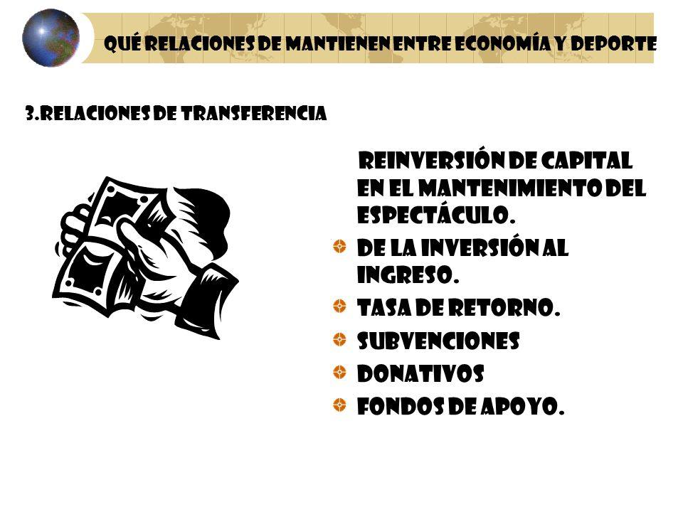 3.Relaciones de Transferencia Reinversión de capital en el mantenimiento del espectáculo. De la inversión al ingreso. Tasa de retorno. Subvenciones Do