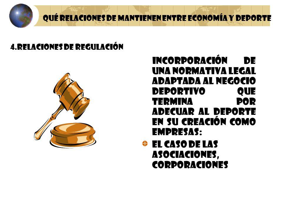 4.Relaciones de Regulación Incorporación de una normativa legal adaptada al negocio deportivo que termina por adecuar al deporte en su creación como e