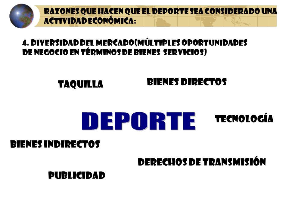 4. Diversidad del Mercado(múltiples oportunidades de negocio en términos de bienes servicios) TAQUILLA PUBLICIDAD DERECHOS DE TRANSMISIÓN BIENES DIREC