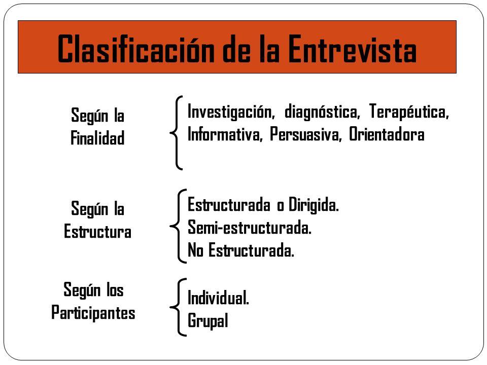 Clasificación de la Entrevista Individual. Grupal Estructurada o Dirigida. Semi-estructurada. No Estructurada. Según los Participantes Según la Estruc