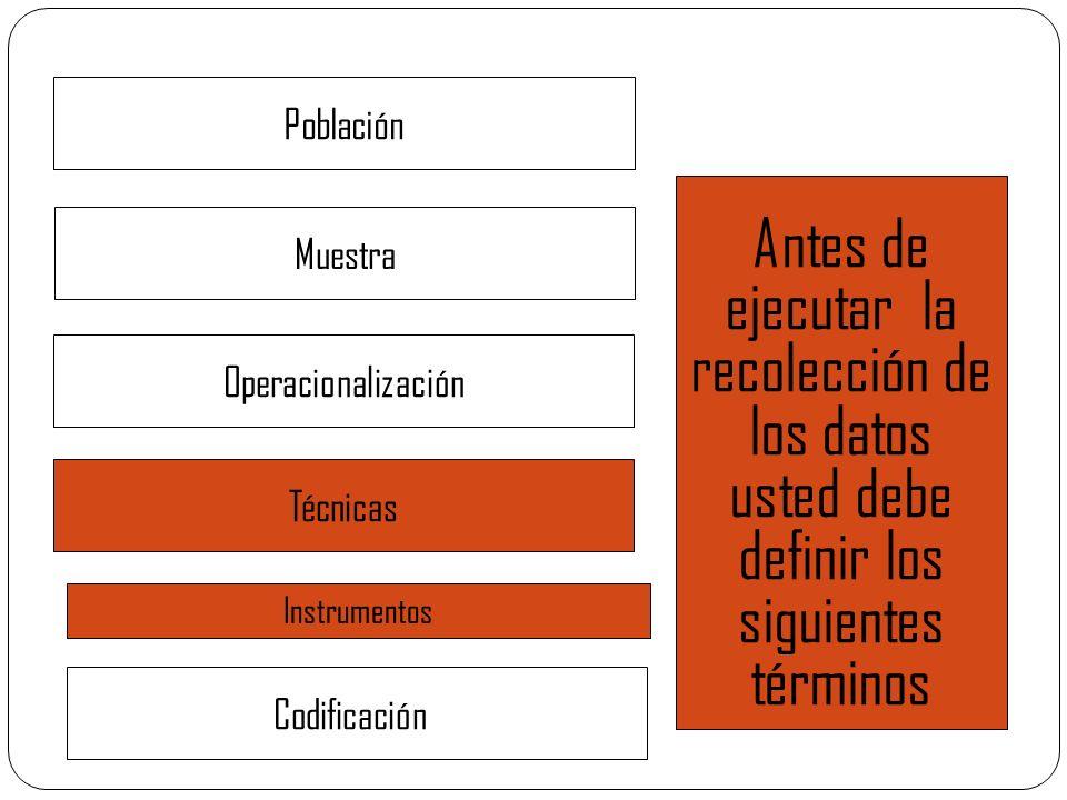 Antes de ejecutar la recolección de los datos usted debe definir los siguientes términos Población Muestra Técnicas Operacionalización Codificación In
