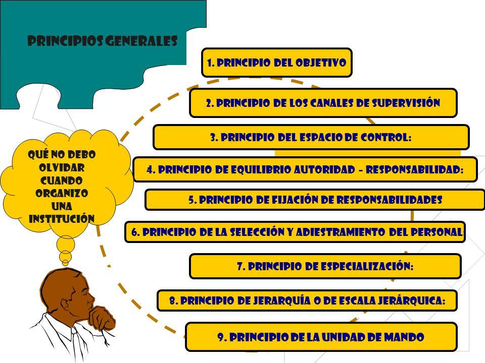 6. Principio de la selección y adiestramiento del personal: 2. Principio de los canales de supervisión 1. Principio del Objetivo 4. Principio de equil