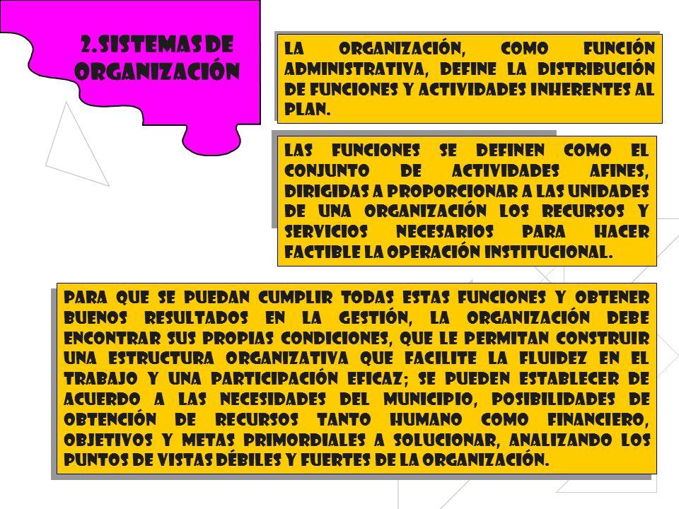 2.Sistemas de organización La organización, como función administrativa, define la distribución de funciones y actividades inherentes al plan. Las fun