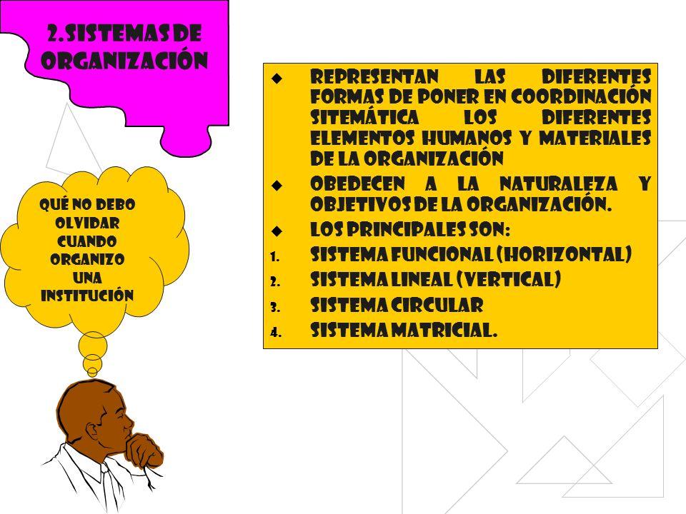 REPRESENTAN LAS DIFERENTES FORMAS DE PONER EN COORDINACIÓN SITEMÁTICA LOS DIFERENTES ELEMENTOS HUMANOS Y MATERIALES DE LA ORGANIZACIÓN OBEDECEN A LA N