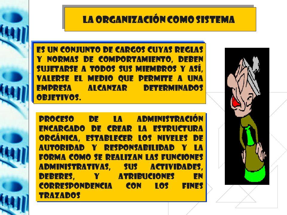 2.Sistemas de organización La organización, como función administrativa, define la distribución de funciones y actividades inherentes al plan.