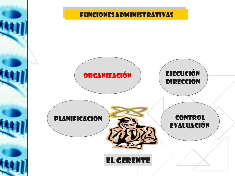 La organización como función administrativa Un lugar para cada cosa Cada cosa en su lugar La organización es la segunda fase del proceso administrativo.