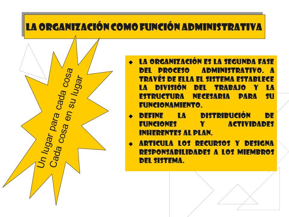 La organización como función administrativa Un lugar para cada cosa Cada cosa en su lugar La organización es la segunda fase del proceso administrativ