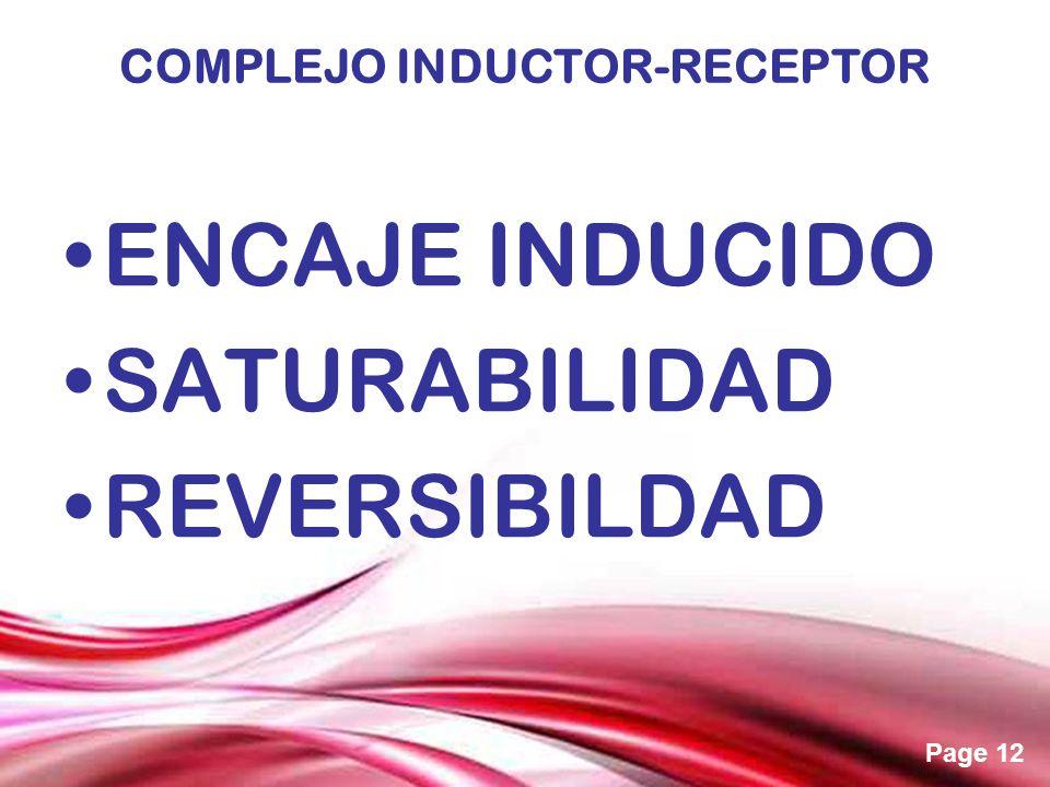 Free Powerpoint Templates Page 12 COMPLEJO INDUCTOR-RECEPTOR ENCAJE INDUCIDO SATURABILIDAD REVERSIBILDAD