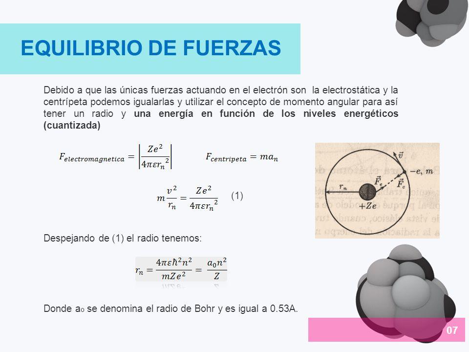 Sabiendo que la Energía total del Electrón es igual a la sima de su energía cinética y su energía potencial eléctrica, tenemos: Si despejamos de (1) la velocidad tenemos: 07 EQUILIBRIO DE FUERZAS (cont.)