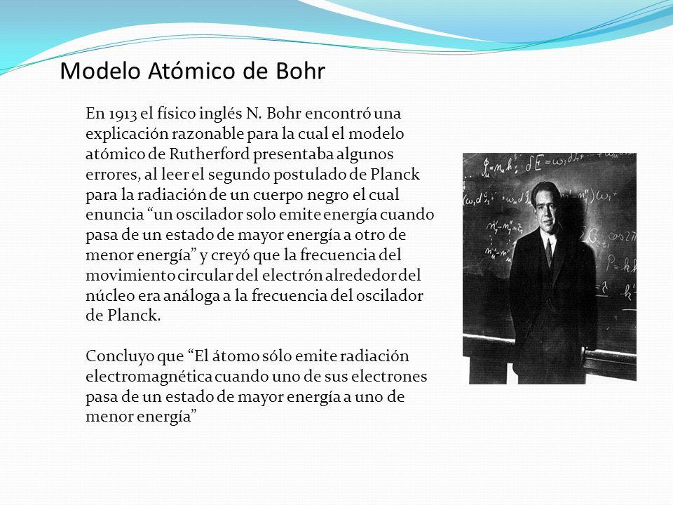 Modelo Atómico de Bohr En 1913 el físico inglés N. Bohr encontró una explicación razonable para la cual el modelo atómico de Rutherford presentaba alg