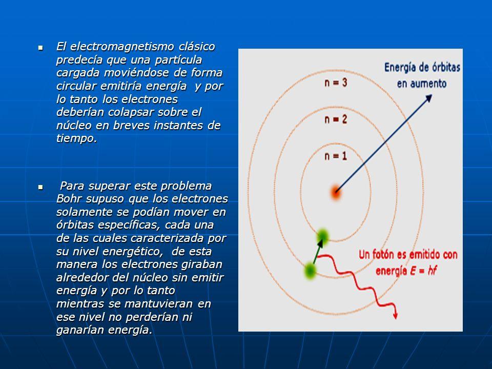 El electromagnetismo clásico predecía que una partícula cargada moviéndose de forma circular emitiría energía y por lo tanto los electrones deberían c