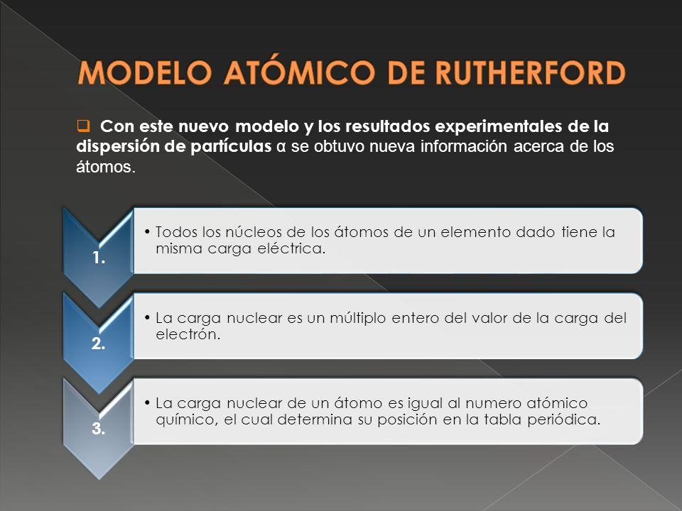 1. Todos los núcleos de los átomos de un elemento dado tiene la misma carga eléctrica. 2. La carga nuclear es un múltiplo entero del valor de la carga