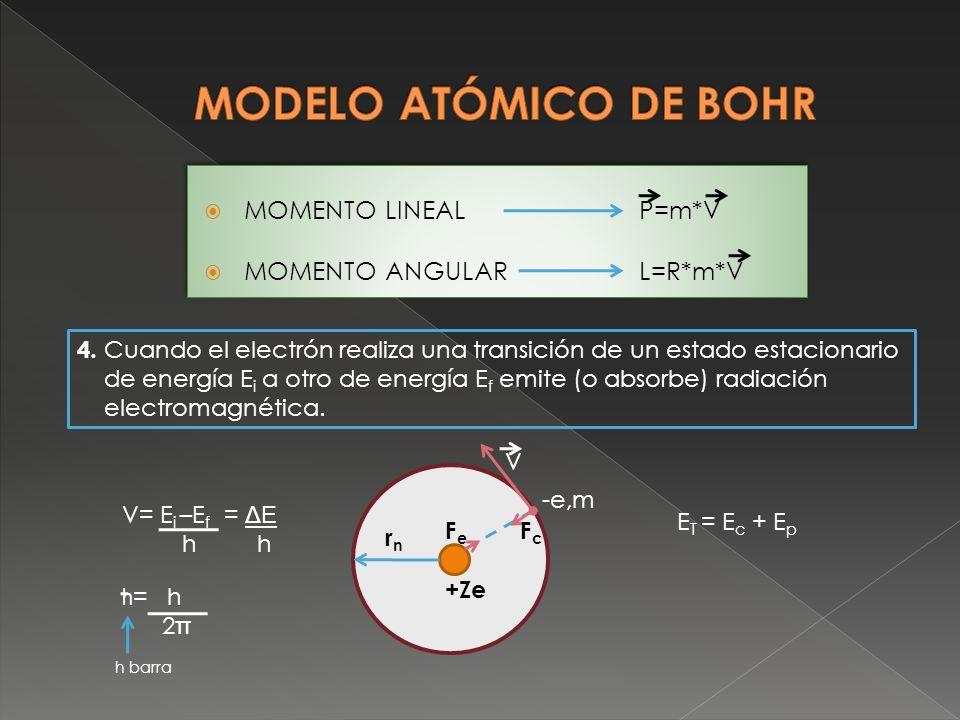 MOMENTO LINEAL P=m*V MOMENTO ANGULAR L=R*m*V MOMENTO LINEAL P=m*V MOMENTO ANGULAR L=R*m*V 4. Cuando el electrón realiza una transición de un estado es