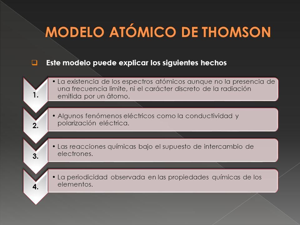 1. La existencia de los espectros atómicos aunque no la presencia de una frecuencia limite, ni el carácter discreto de la radiación emitida por un áto
