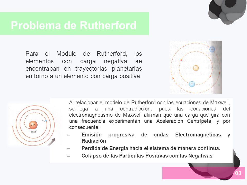 Al relacionar el modelo de Rutherford con las ecuaciones de Maxwell, sellega a una contradicción, pues las ecuaciones del electromagnetismo de Maxwell