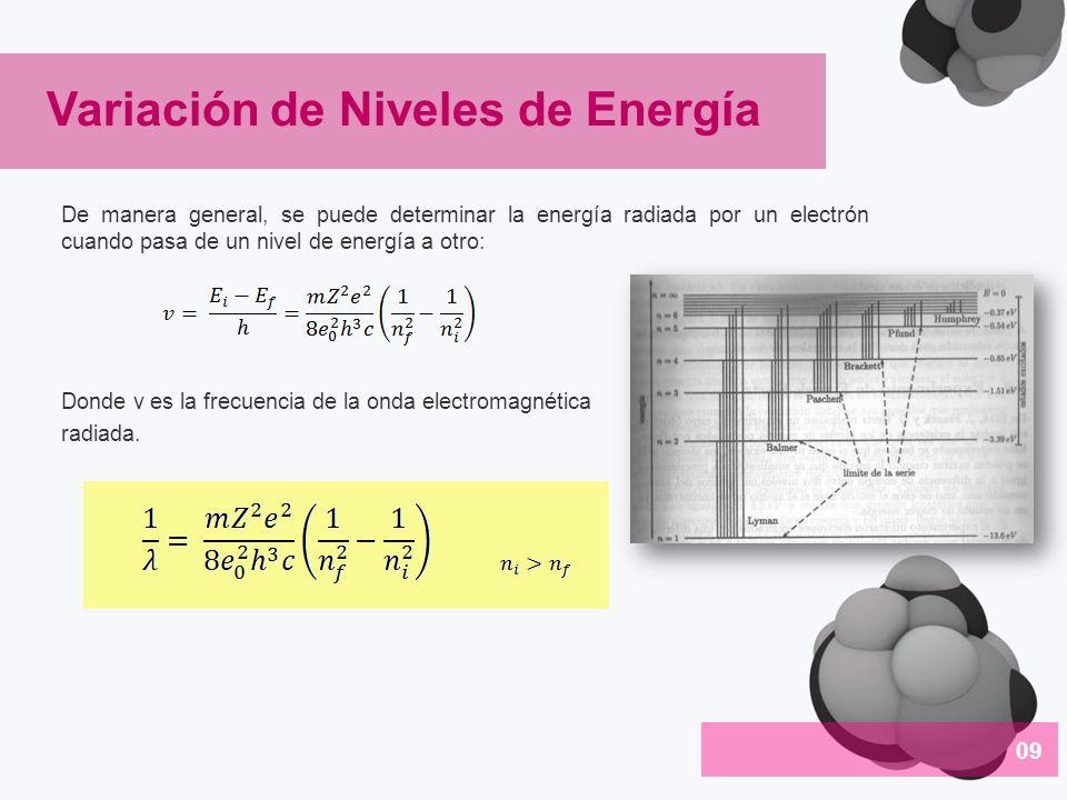 De manera general, se puede determinar la energía radiada por un electrón cuando pasa de un nivel de energía a otro: Donde v es la frecuencia de la on