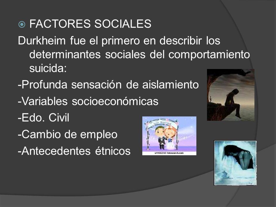 FACTORES SOCIALES Durkheim fue el primero en describir los determinantes sociales del comportamiento suicida: -Profunda sensación de aislamiento -Vari