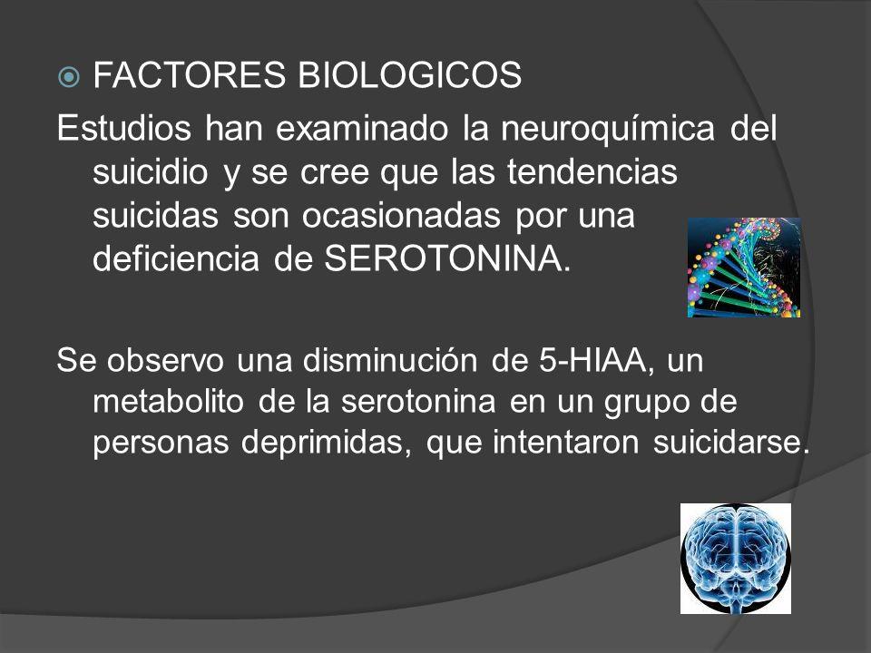FACTORES BIOLOGICOS Estudios han examinado la neuroquímica del suicidio y se cree que las tendencias suicidas son ocasionadas por una deficiencia de S