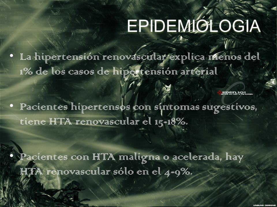 La hipertensión renovascular explica menos del 1% de los casos de hipertensión arterial Pacientes hipertensos con síntomas sugestivos, tiene HTA renov