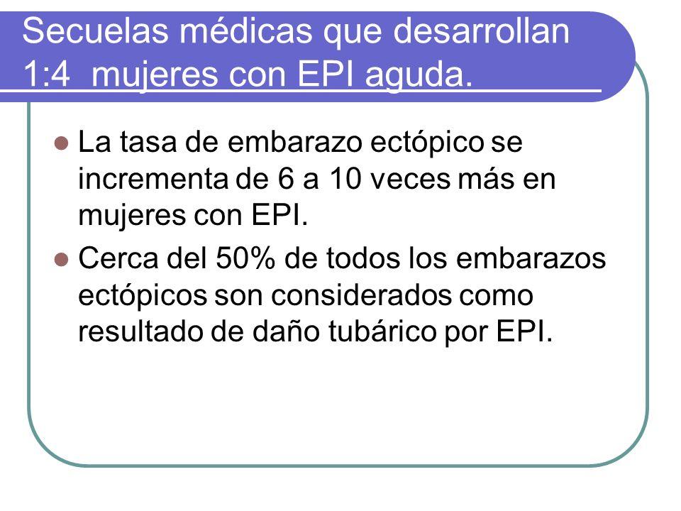 Secuelas médicas que desarrollan 1:4 mujeres con EPI aguda. La tasa de embarazo ectópico se incrementa de 6 a 10 veces más en mujeres con EPI. Cerca d