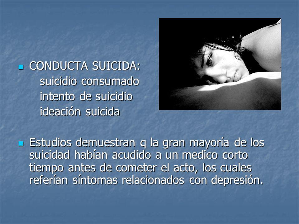 CONDUCTA SUICIDA: CONDUCTA SUICIDA: suicidio consumado suicidio consumado intento de suicidio intento de suicidio ideación suicida ideación suicida Es