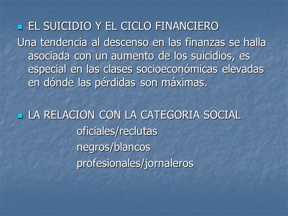 EL SUICIDIO Y EL CICLO FINANCIERO EL SUICIDIO Y EL CICLO FINANCIERO Una tendencia al descenso en las finanzas se halla asociada con un aumento de los