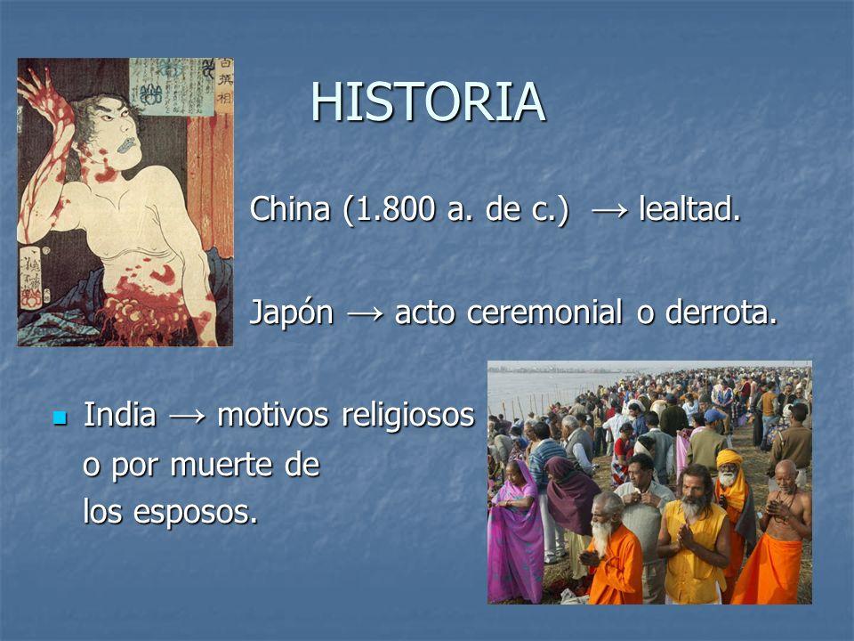 HISTORIA China (1.800 a. de c.) lealtad. China (1.800 a. de c.) lealtad. Japón acto ceremonial o derrota. Japón acto ceremonial o derrota. India motiv