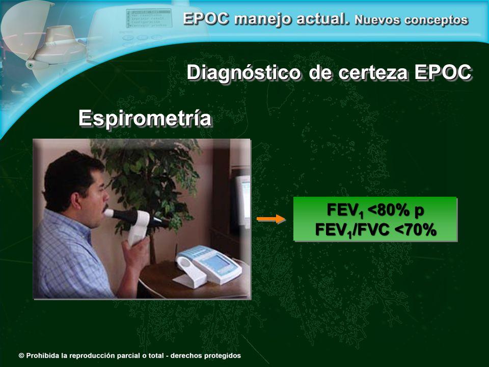 Diagnóstico de certeza EPOC EspirometríaEspirometría FEV 1 <80% p FEV 1 /FVC <70% FEV 1 <80% p FEV 1 /FVC <70%