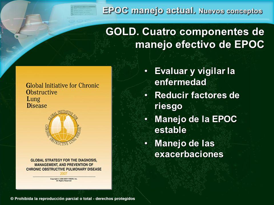 GOLD. Cuatro componentes de manejo efectivo de EPOC Evaluar y vigilar la enfermedadEvaluar y vigilar la enfermedad Reducir factores de riesgoReducir f