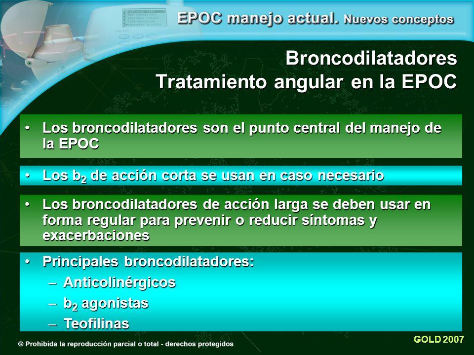 GOLD 2007 Broncodilatadores Tratamiento angular en la EPOC Los broncodilatadores son el punto central del manejo de la EPOCLos broncodilatadores son el punto central del manejo de la EPOC Los b 2 de acción corta se usan en caso necesarioLos b 2 de acción corta se usan en caso necesario Los broncodilatadores de acción larga se deben usar en forma regular para prevenir o reducir síntomas y exacerbacionesLos broncodilatadores de acción larga se deben usar en forma regular para prevenir o reducir síntomas y exacerbaciones Principales broncodilatadores:Principales broncodilatadores: –Anticolinérgicos –b 2 agonistas –Teofilinas