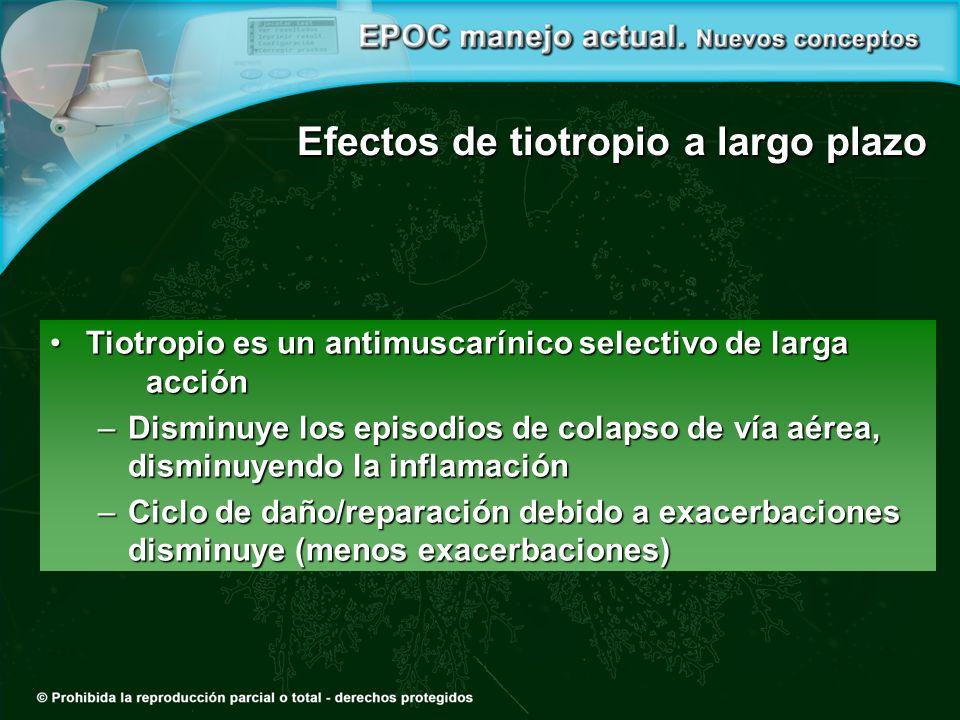 Efectos de tiotropio a largo plazo Tiotropio es un antimuscarínico selectivo de larga acciónTiotropio es un antimuscarínico selectivo de larga acción