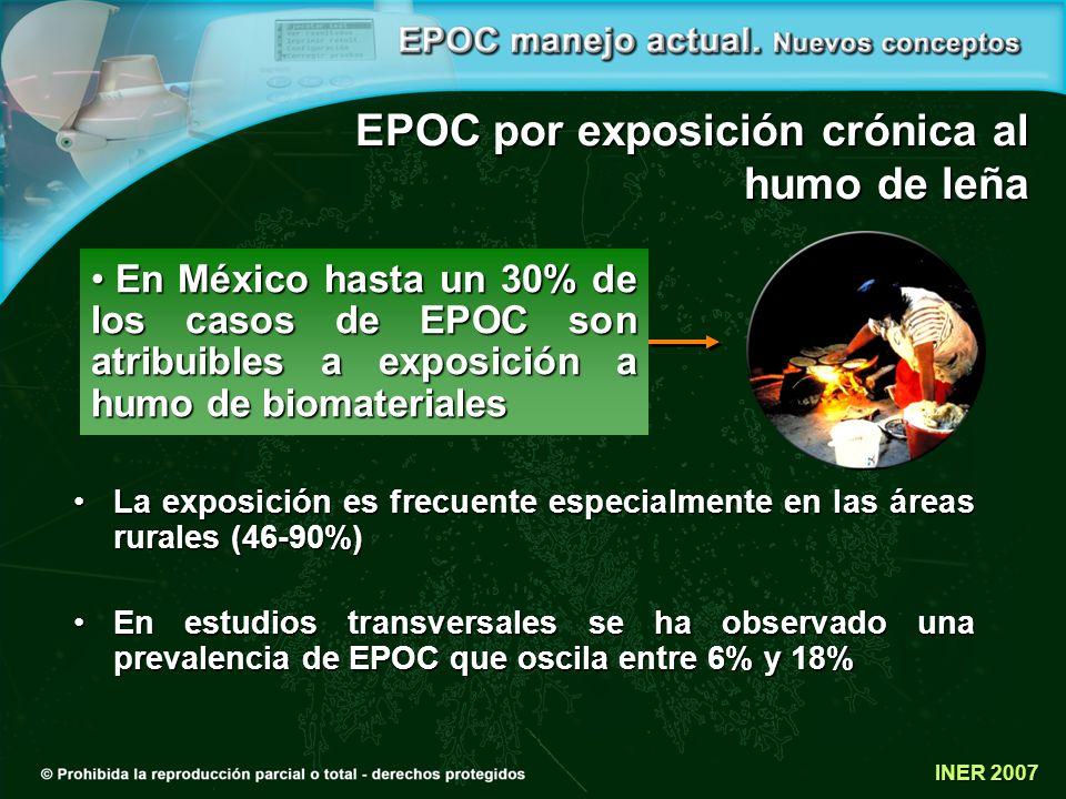 EPOC por exposición crónica al humo de leña La exposición es frecuente especialmente en las áreas rurales (46-90%)La exposición es frecuente especialmente en las áreas rurales (46-90%) En estudios transversales se ha observado una prevalencia de EPOC que oscila entre 6% y 18%En estudios transversales se ha observado una prevalencia de EPOC que oscila entre 6% y 18% INER 2007 En México hasta un 30% de los casos de EPOC son atribuibles a exposición a humo de biomateriales En México hasta un 30% de los casos de EPOC son atribuibles a exposición a humo de biomateriales