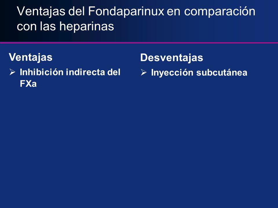 Ventajas del Fondaparinux en comparación con las heparinas Desventajas Inyección subcutánea Ventajas Inhibición indirecta del FXa