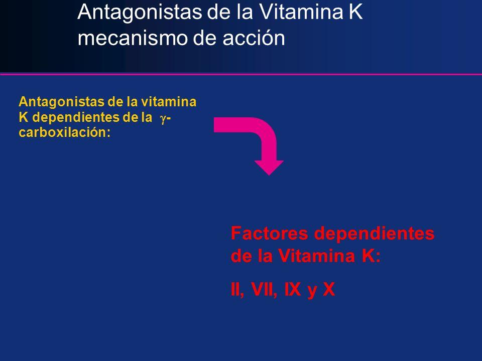 Antagonistas de la Vitamina K mecanismo de acción Antagonistas de la vitamina K dependientes de la - carboxilación: Factores dependientes de la Vitami