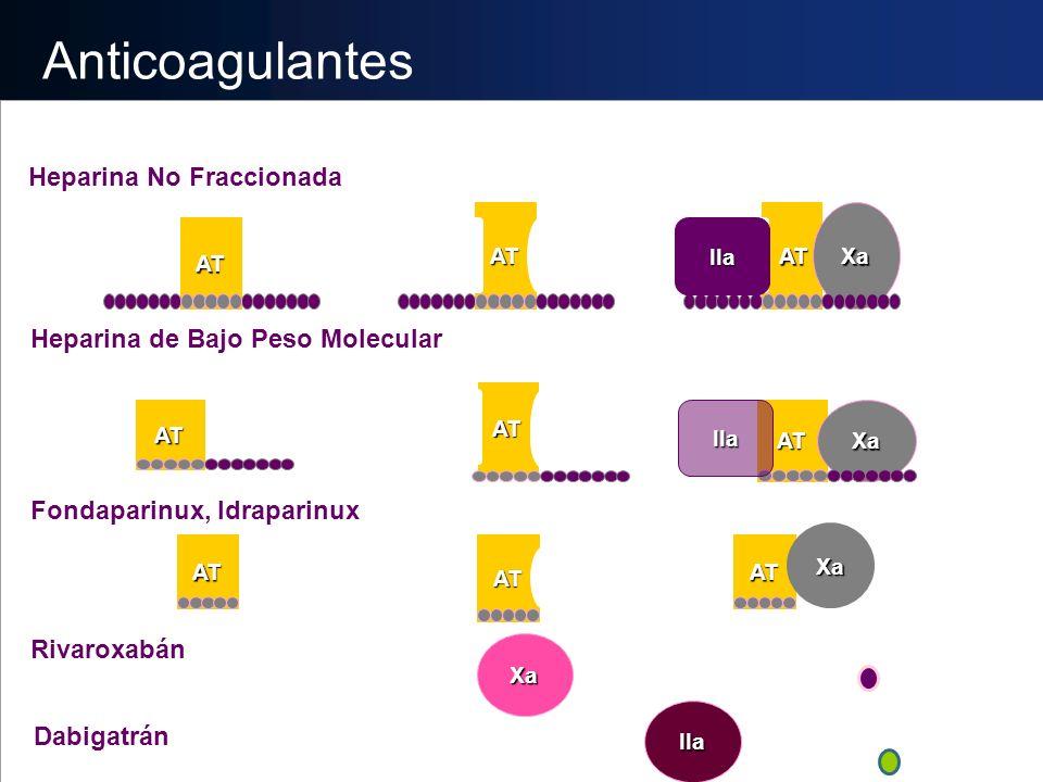 AT AT ATXa AT AT IIa ATATXa AT AT AT Xa Xa Heparina No Fraccionada Heparina de Bajo Peso Molecular Fondaparinux, Idraparinux Rivaroxabán Anticoagulant