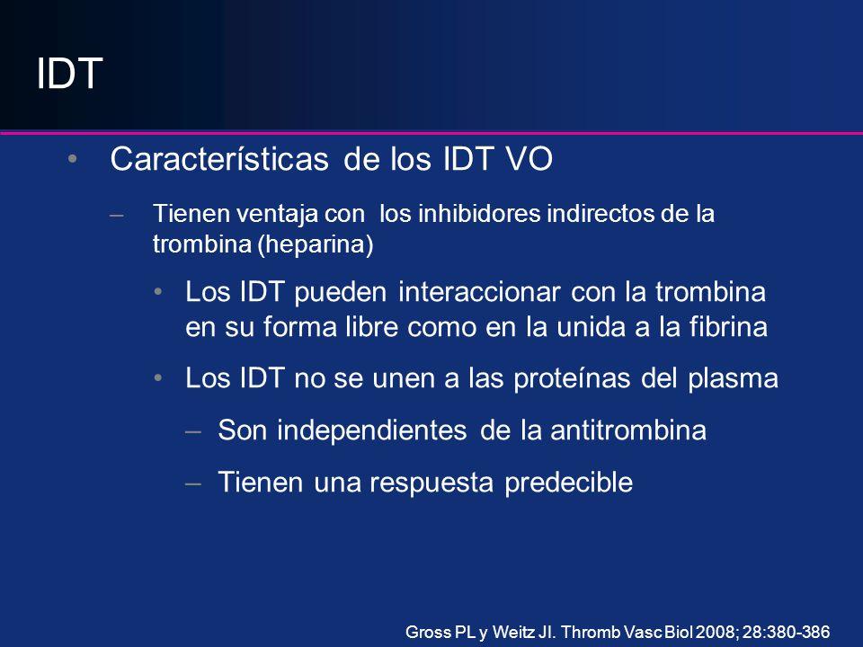 IDT Características de los IDT VO –Tienen ventaja con los inhibidores indirectos de la trombina (heparina) Los IDT pueden interaccionar con la trombin
