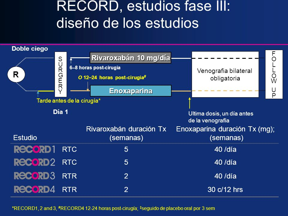 Enoxaparina Rivaroxabán 10 mg/día RECORD, estudios fase III: diseño de los estudios Venografia bilateral obligatoria R S U R G E R Y F O L L O W U P 6