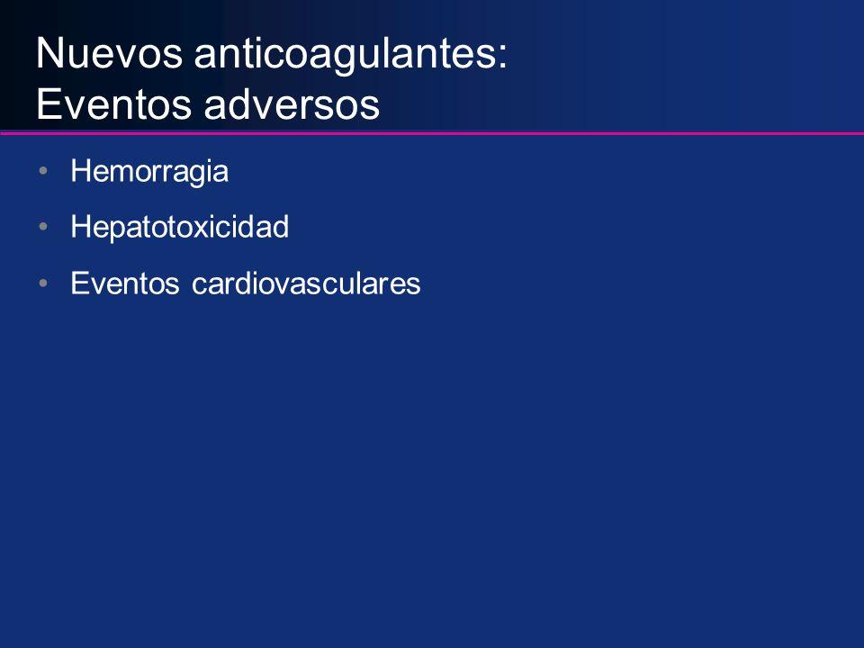 Nuevos anticoagulantes: Eventos adversos Hemorragia Hepatotoxicidad Eventos cardiovasculares