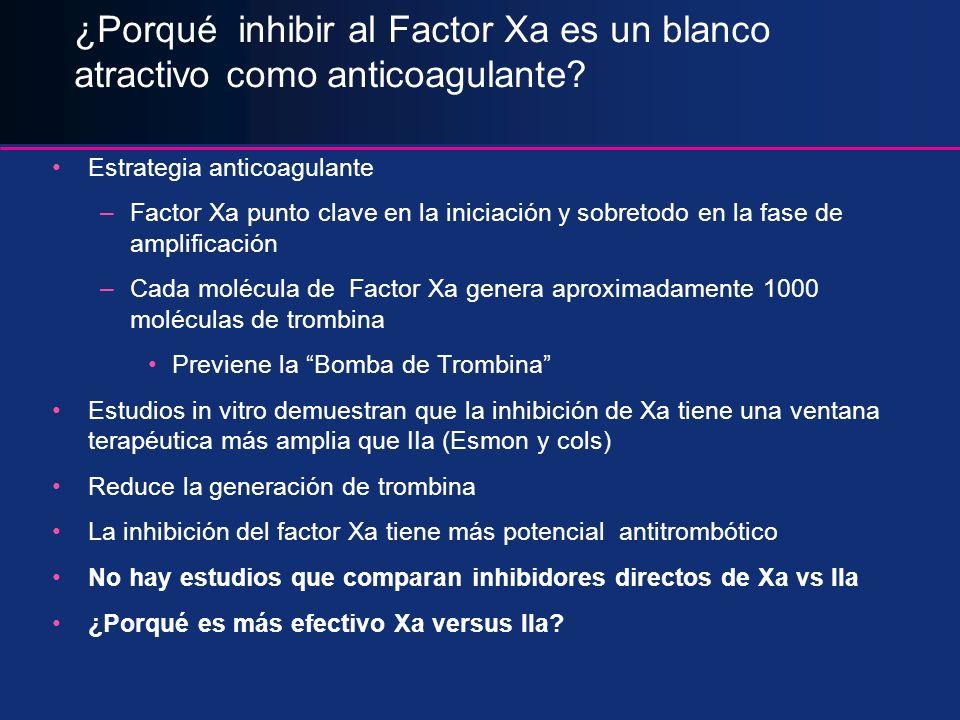 ¿Porqué inhibir al Factor Xa es un blanco atractivo como anticoagulante? Estrategia anticoagulante –Factor Xa punto clave en la iniciación y sobretodo